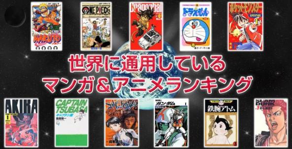 Top_10_Mundial_Manga_Anime_2012_Mundo
